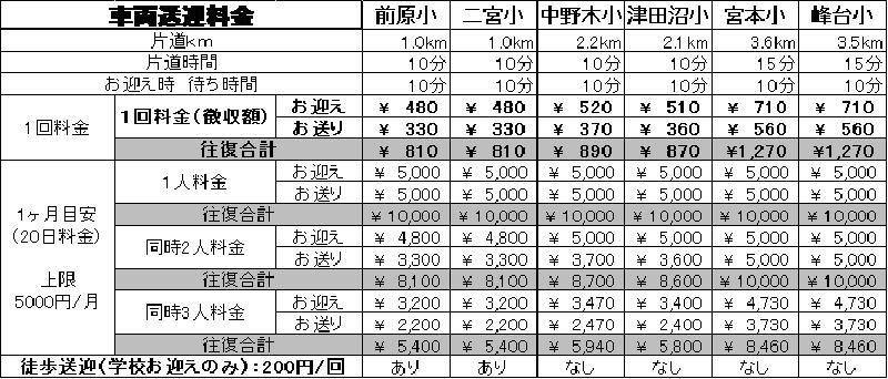 hanabasi-%e9%80%81%e8%bf%8e%e6%96%99%e9%87%91